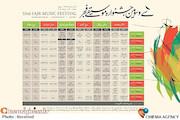 جدول جشنواره موسیقی فجر