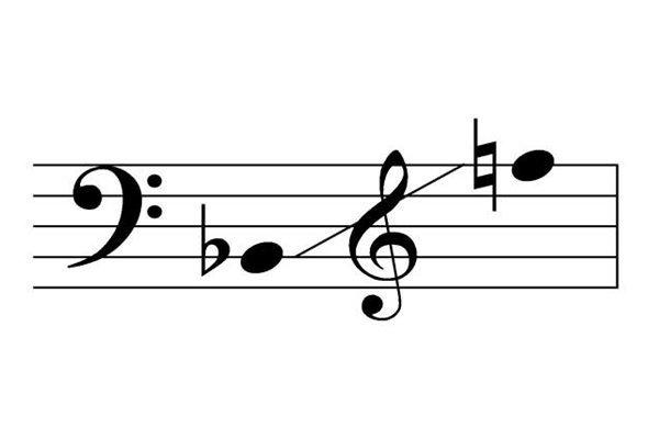 گروه موسیقی