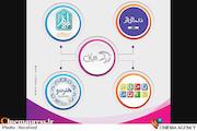 طرحهای ویژه حمایتی برای شرکتکنندگان در نخستین پیچینگ «رویازی»