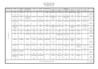 جدول اجراهای صحنه ای سی امین جشنواره تئاتر فجر
